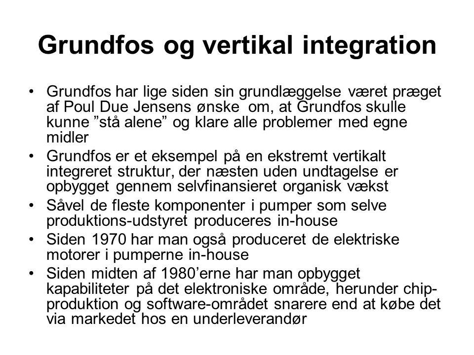 Grundfos og vertikal integration