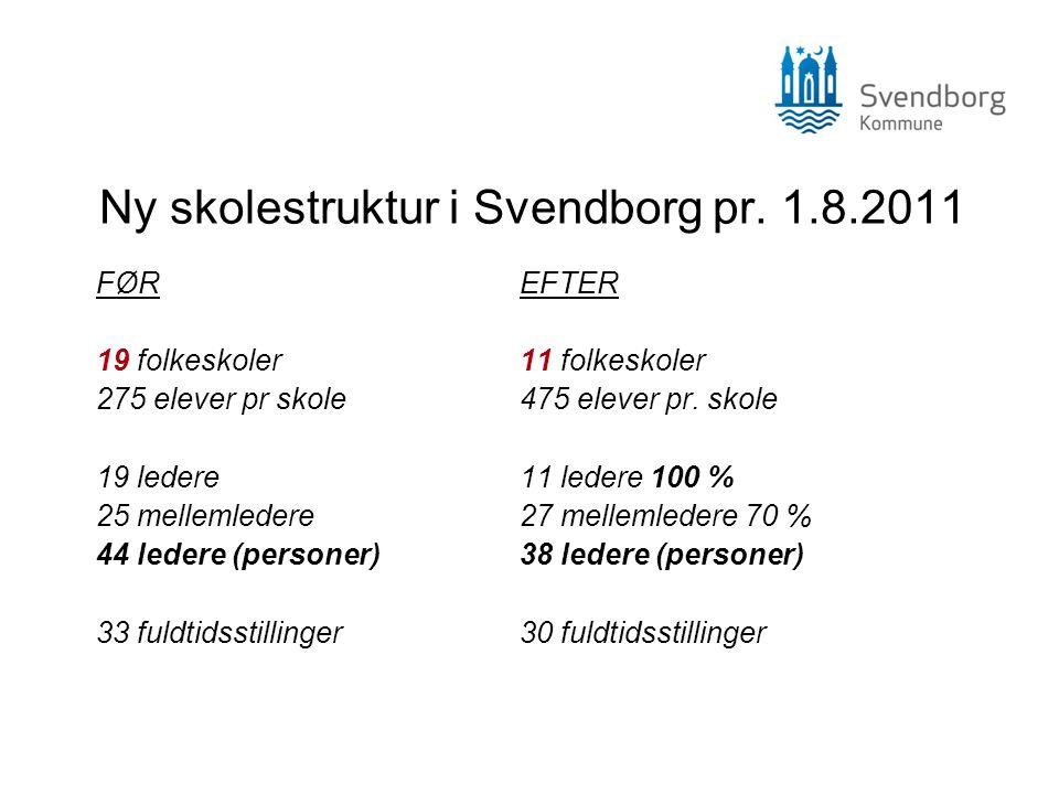 Ny skolestruktur i Svendborg pr. 1.8.2011