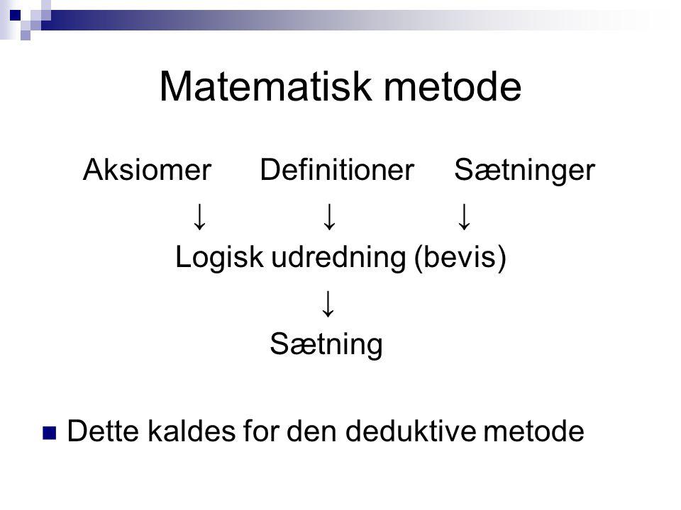 Matematisk metode Aksiomer Definitioner Sætninger ↓ ↓ ↓