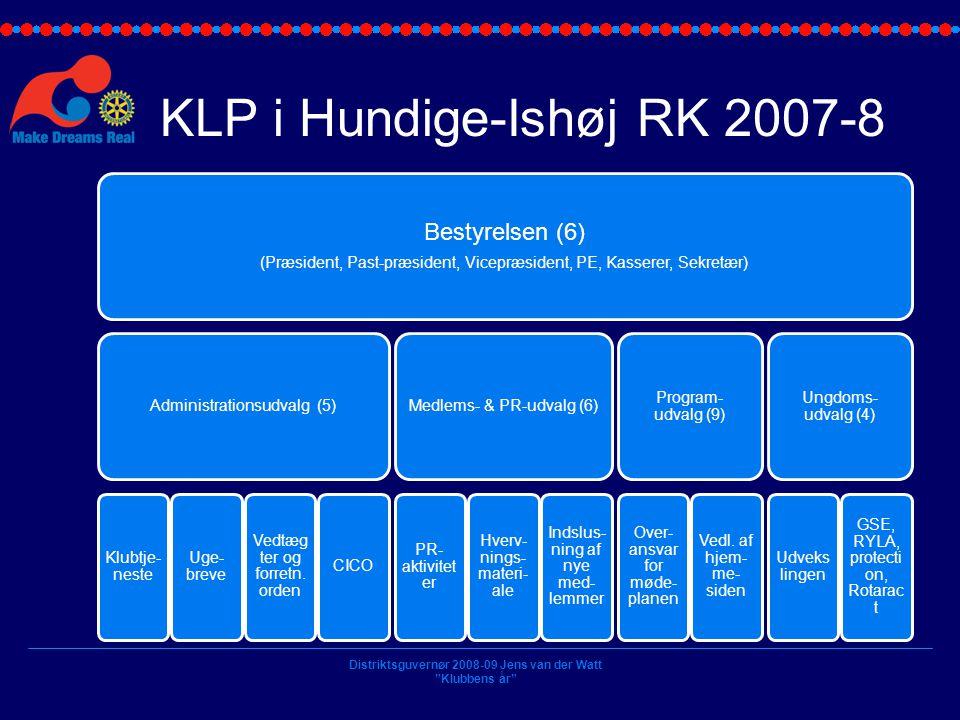KLP i Hundige-Ishøj RK 2007-8