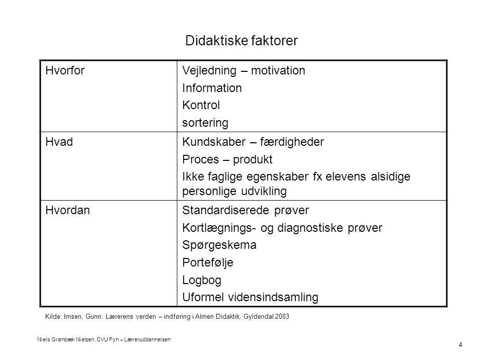 Didaktiske faktorer Hvorfor Vejledning – motivation Information