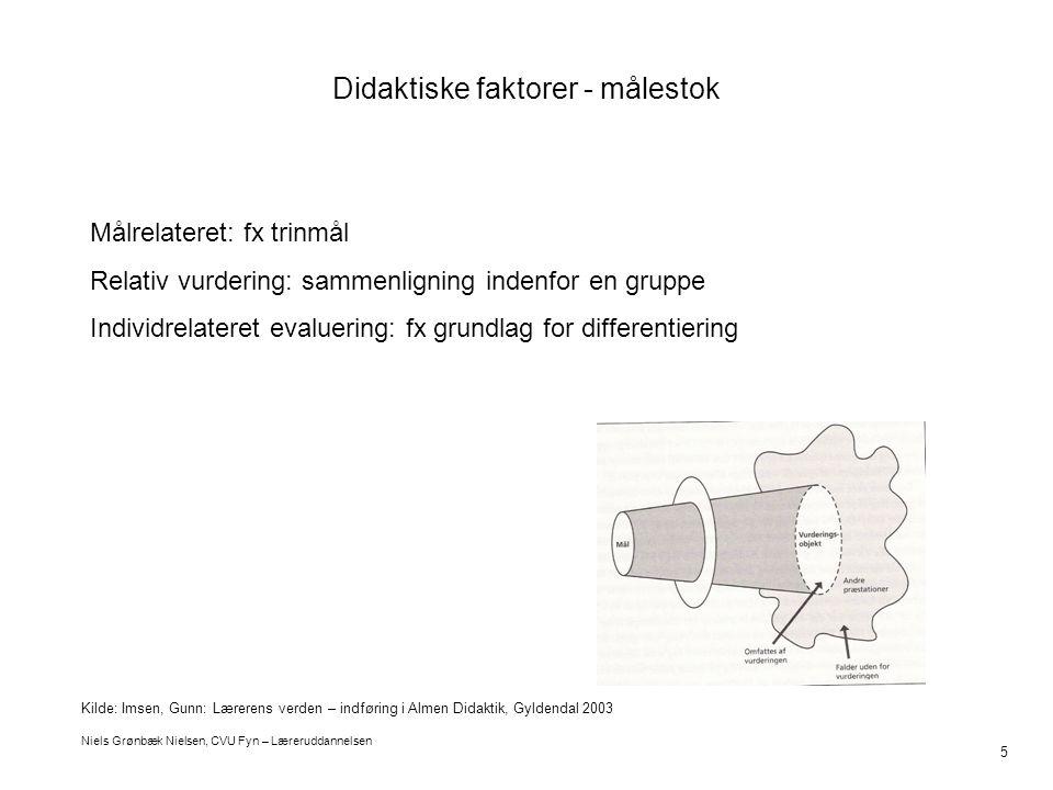 Didaktiske faktorer - målestok
