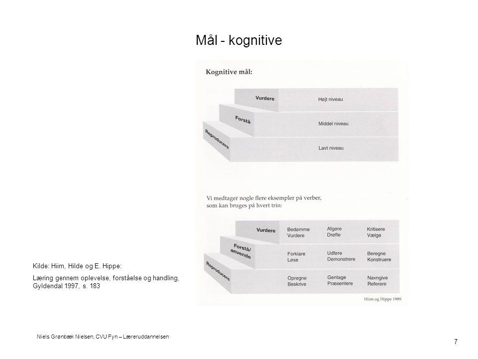 Mål - kognitive Kilde: Hiim, Hilde og E. Hippe: