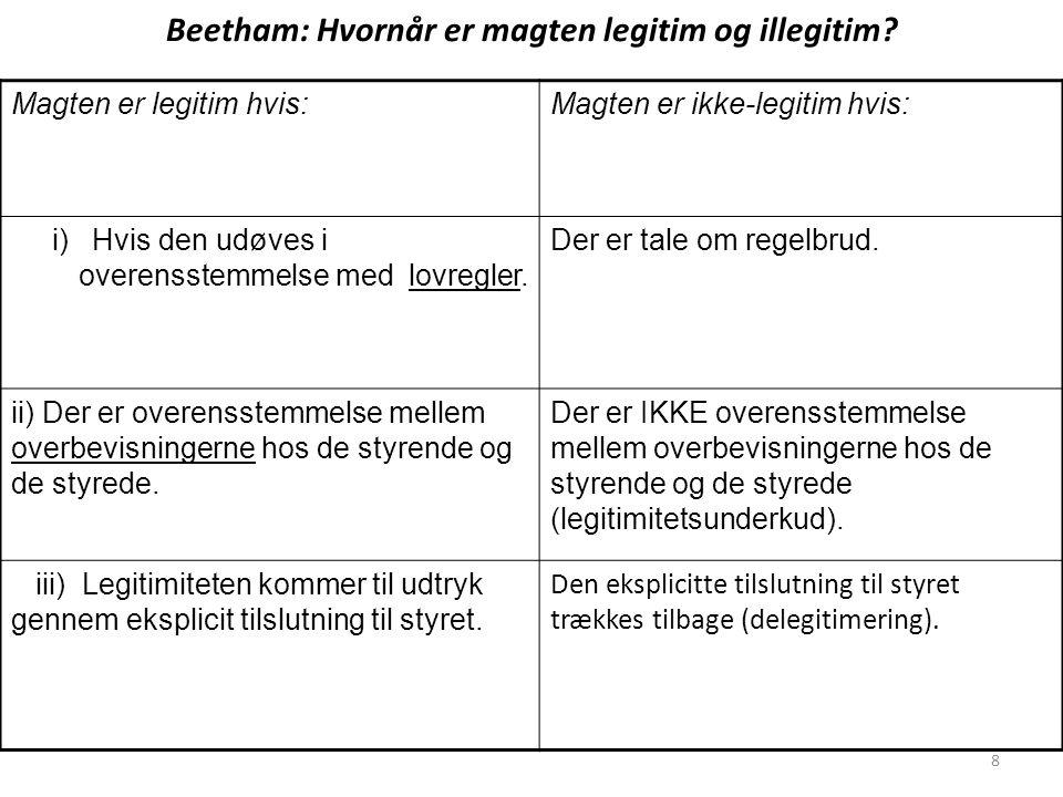 Beetham: Hvornår er magten legitim og illegitim