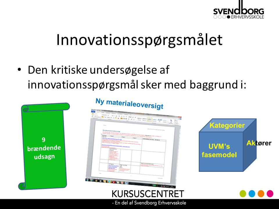 Innovationsspørgsmålet