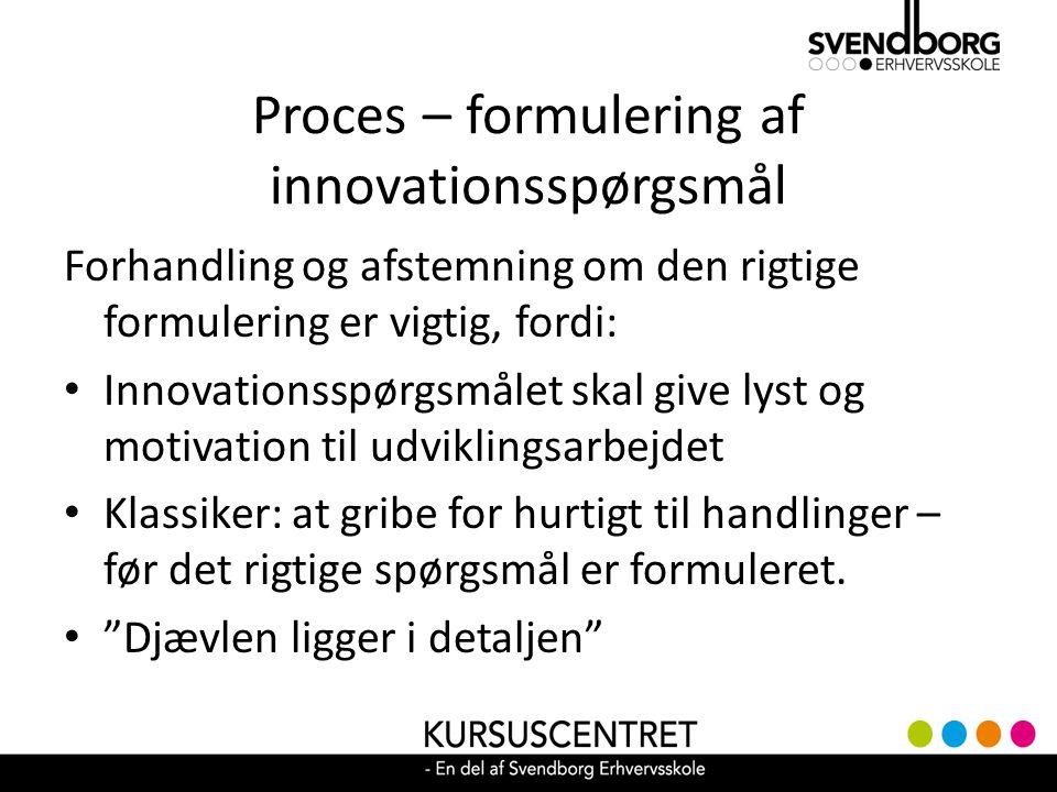 Proces – formulering af innovationsspørgsmål