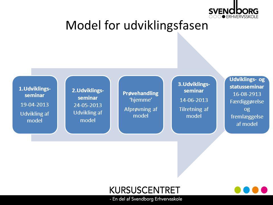 Model for udviklingsfasen