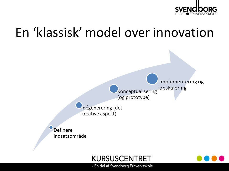 En 'klassisk' model over innovation