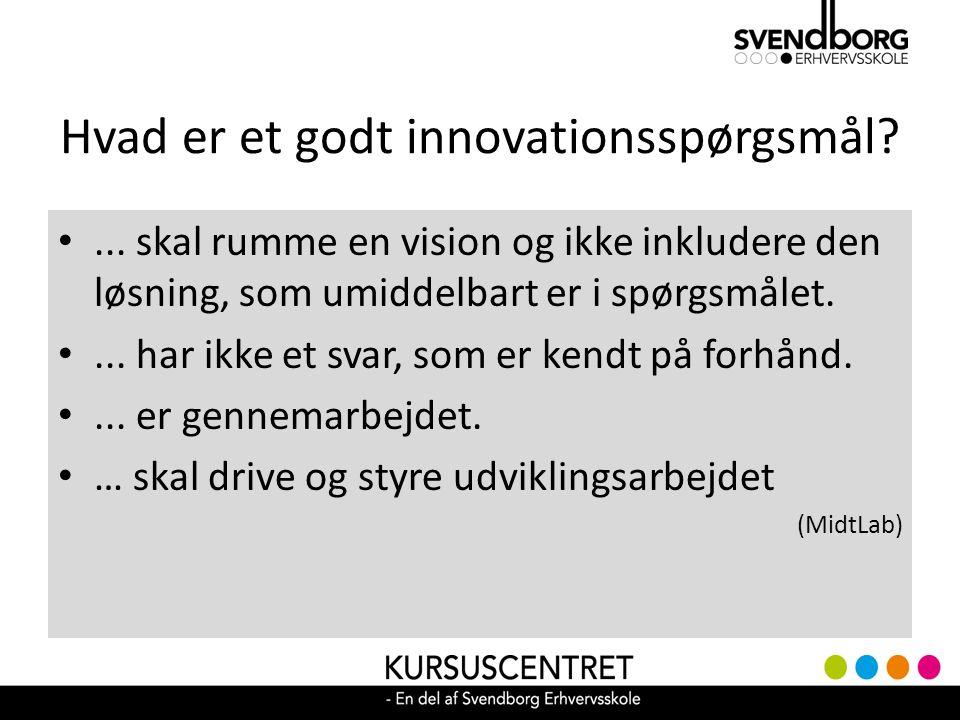 Hvad er et godt innovationsspørgsmål