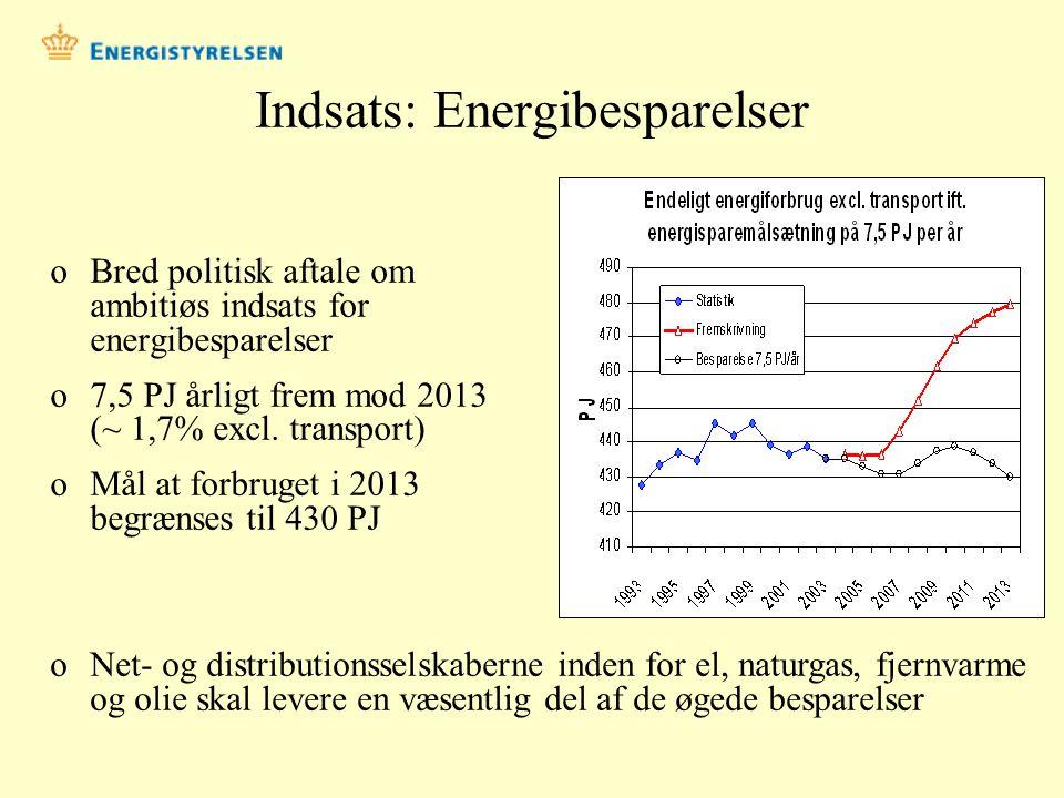 Indsats: Energibesparelser