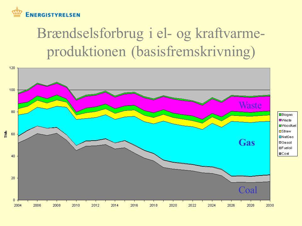 Brændselsforbrug i el- og kraftvarme-produktionen (basisfremskrivning)