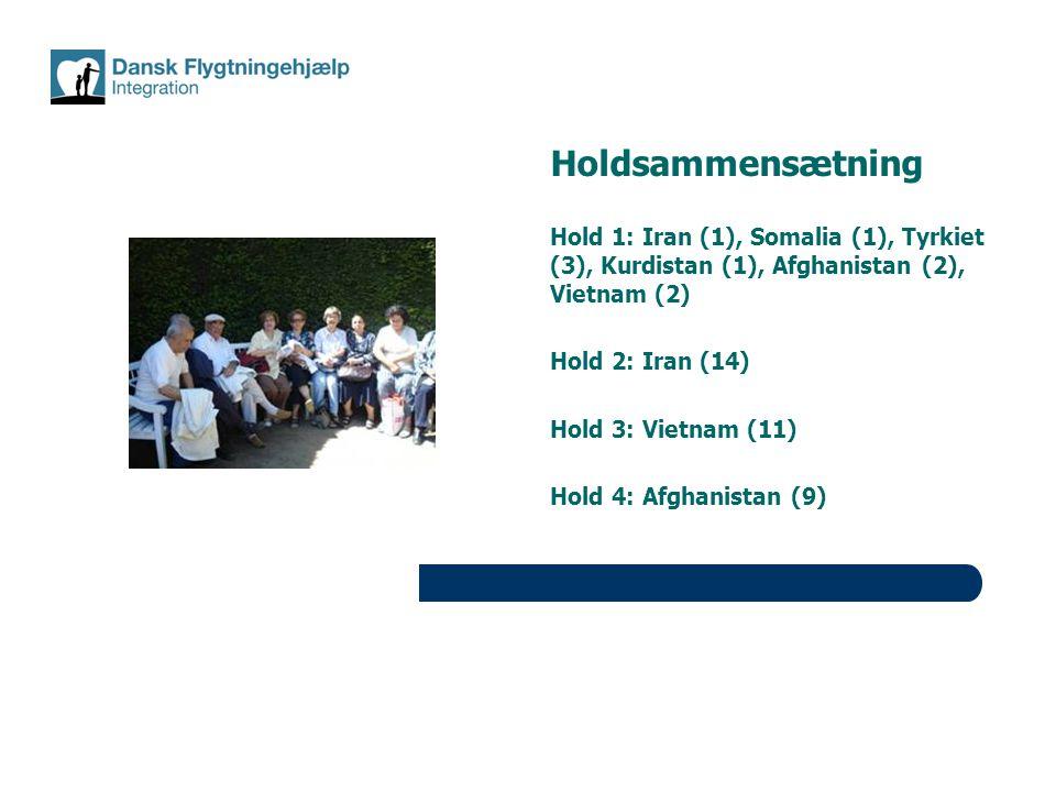 Holdsammensætning Hold 1: Iran (1), Somalia (1), Tyrkiet (3), Kurdistan (1), Afghanistan (2), Vietnam (2)