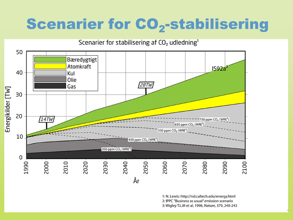 Scenarier for CO2-stabilisering
