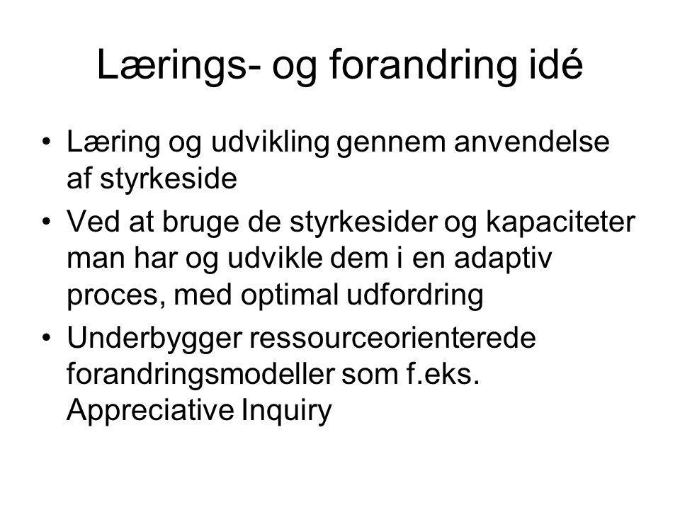 Lærings- og forandring idé