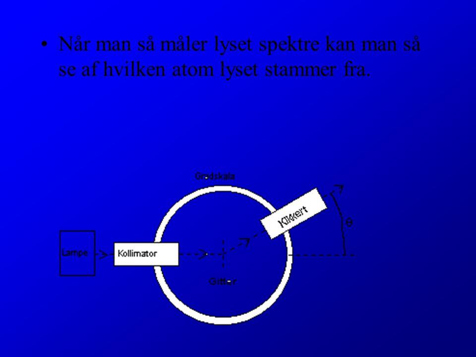 Når man så måler lyset spektre kan man så se af hvilken atom lyset stammer fra.