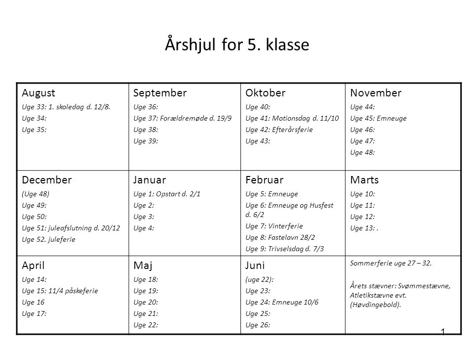 Årshjul for 5. klasse August September Oktober November December