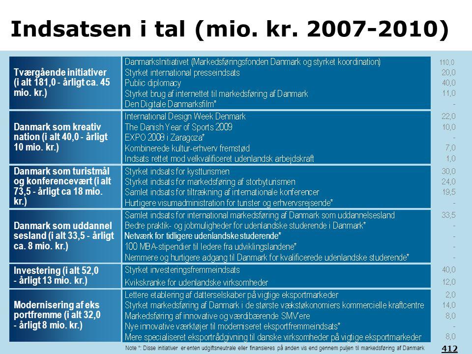 Indsatsen i tal (mio. kr. 2007-2010)