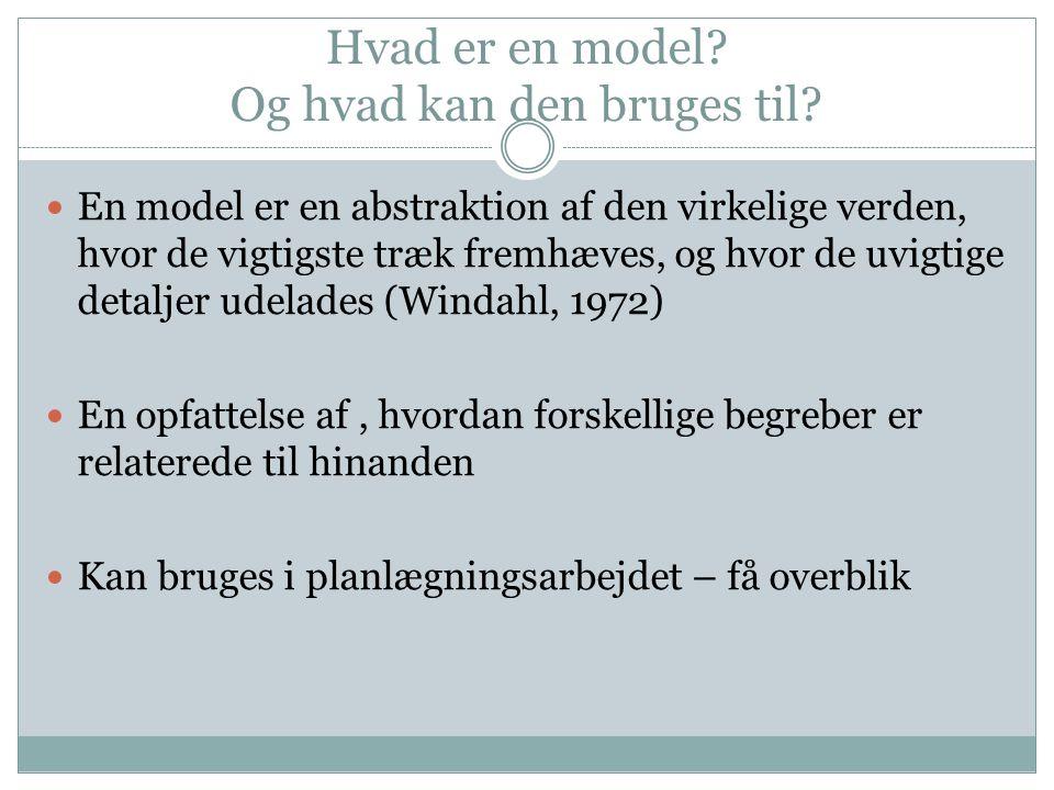Hvad er en model Og hvad kan den bruges til