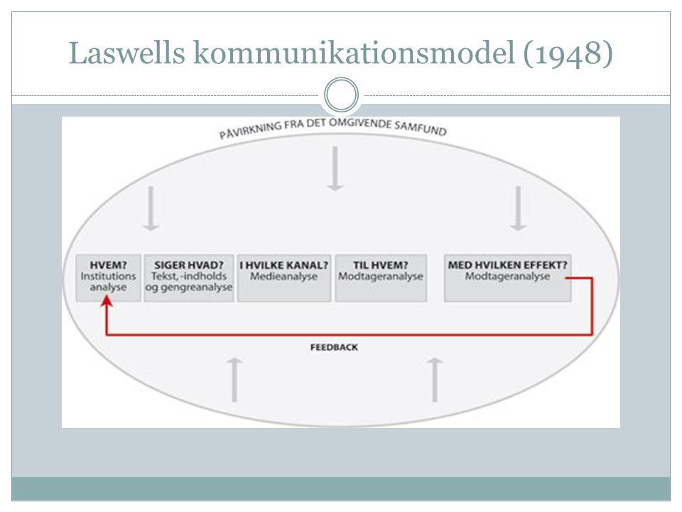 Laswells kommunikationsmodel (1948)