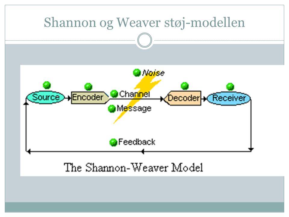 Shannon og Weaver støj-modellen
