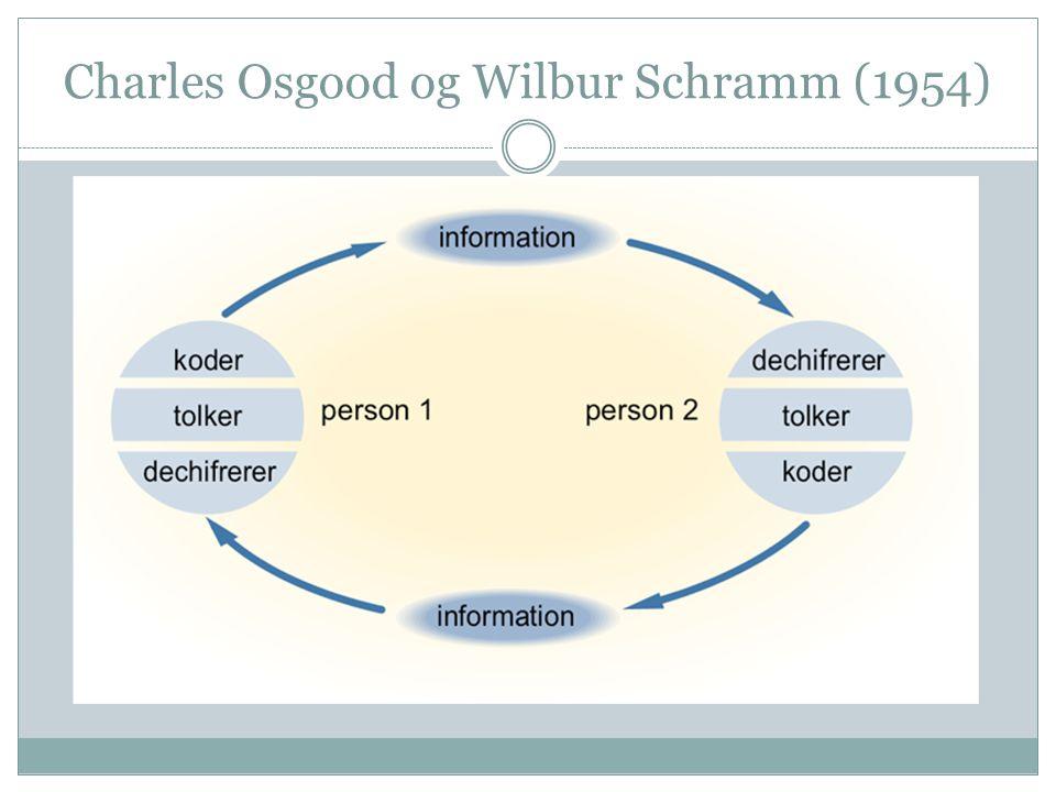 Charles Osgood og Wilbur Schramm (1954)
