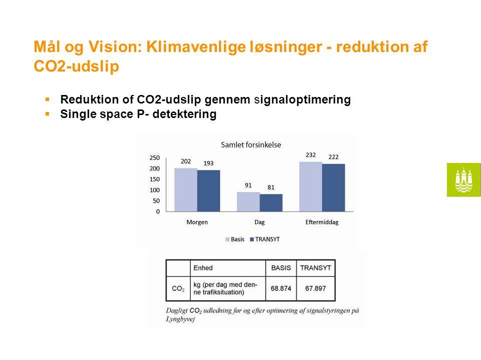 Mål og Vision: Klimavenlige løsninger - reduktion af CO2-udslip