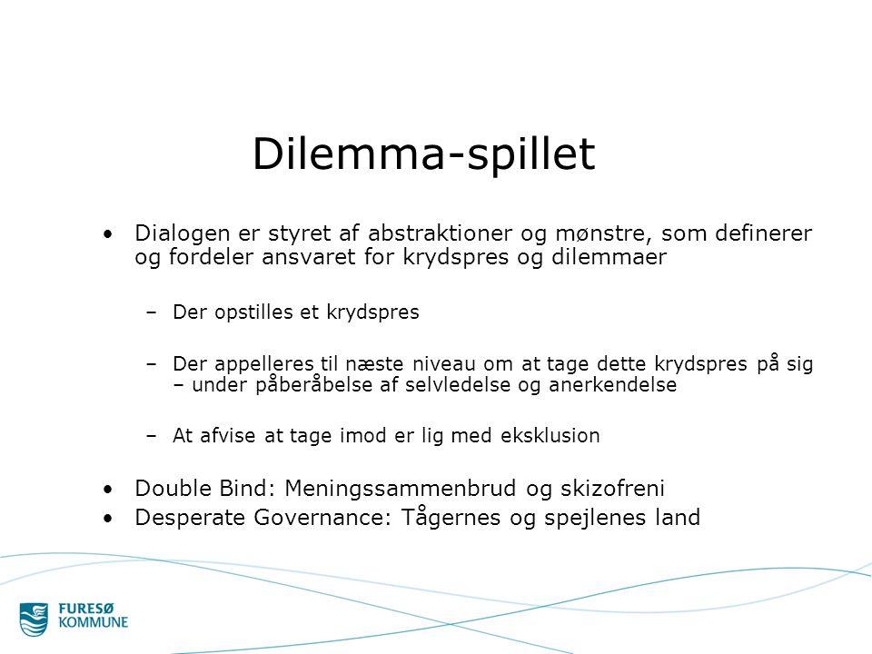 Dilemma-spillet Dialogen er styret af abstraktioner og mønstre, som definerer og fordeler ansvaret for krydspres og dilemmaer.