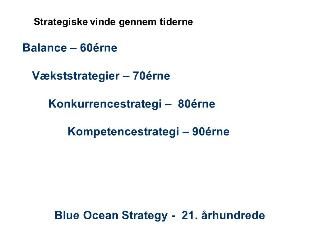 Strategiske vinde gennem tiderne