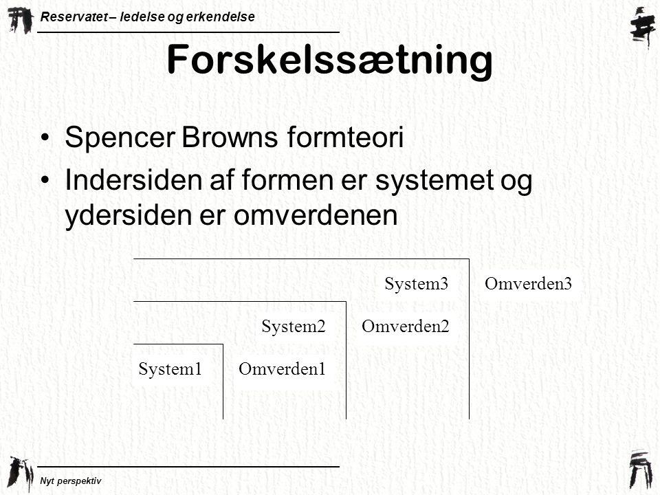 Forskelssætning Spencer Browns formteori