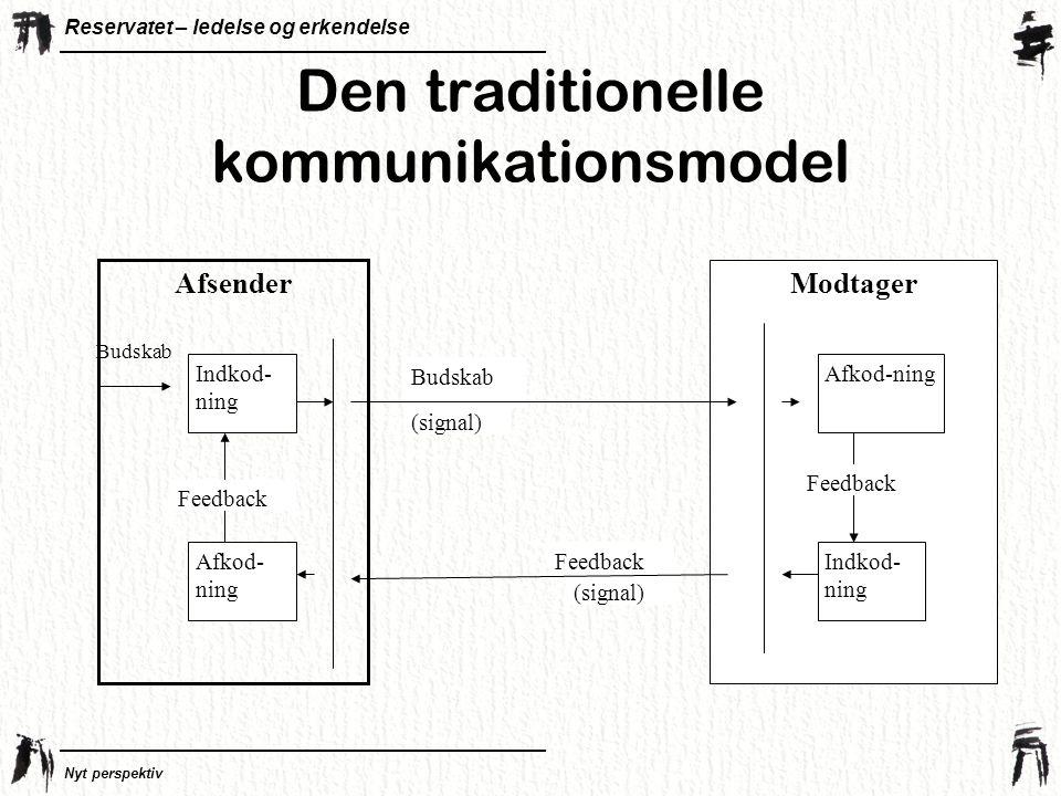 Den traditionelle kommunikationsmodel