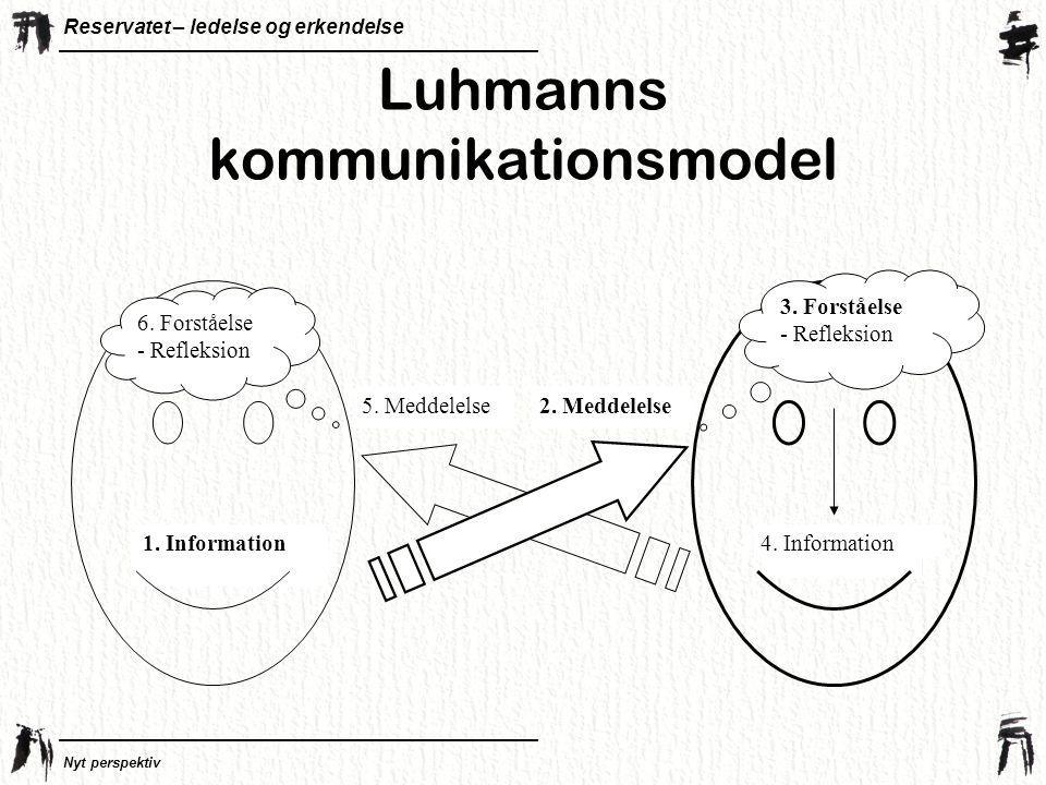 Luhmanns kommunikationsmodel