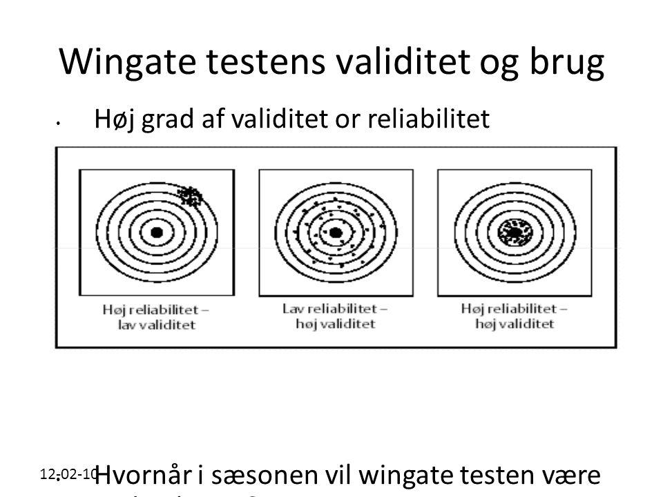 Wingate testens validitet og brug