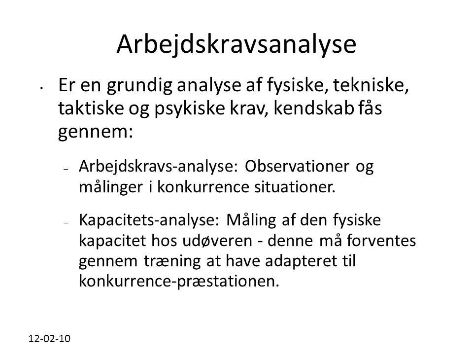 Arbejdskravsanalyse Er en grundig analyse af fysiske, tekniske, taktiske og psykiske krav, kendskab fås gennem: