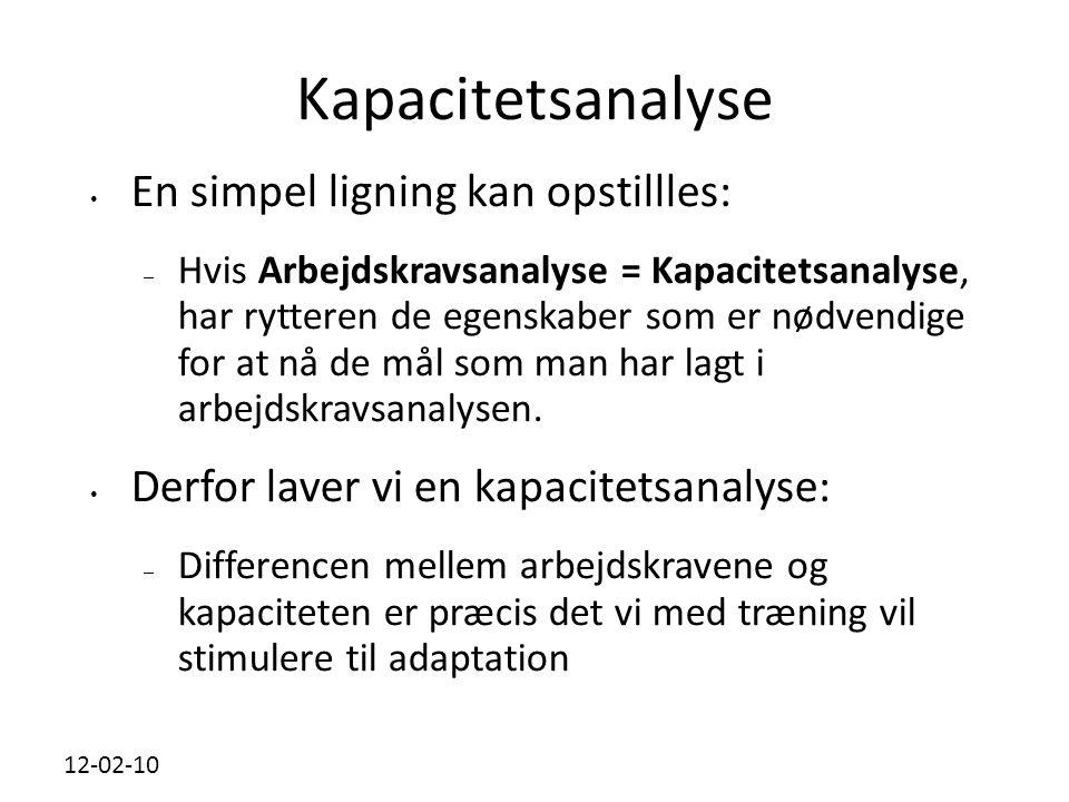 Kapacitetsanalyse En simpel ligning kan opstillles: