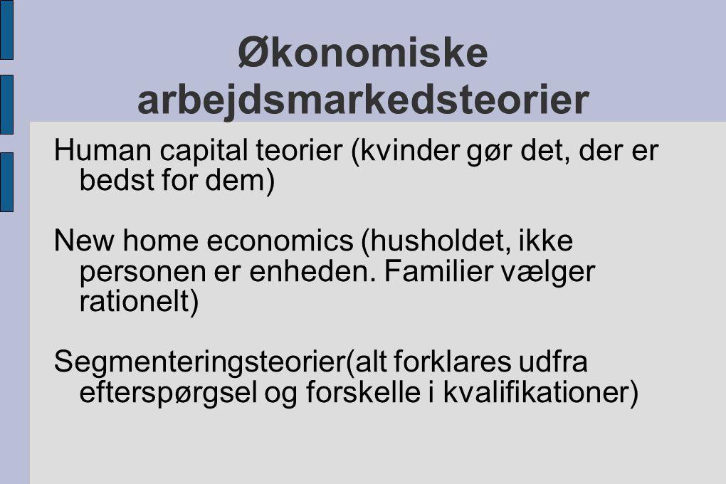 Økonomiske arbejdsmarkedsteorier