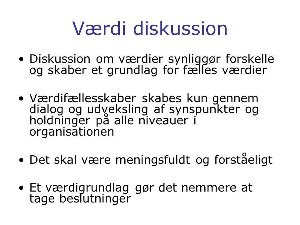 Værdi diskussion Diskussion om værdier synliggør forskelle og skaber et grundlag for fælles værdier.