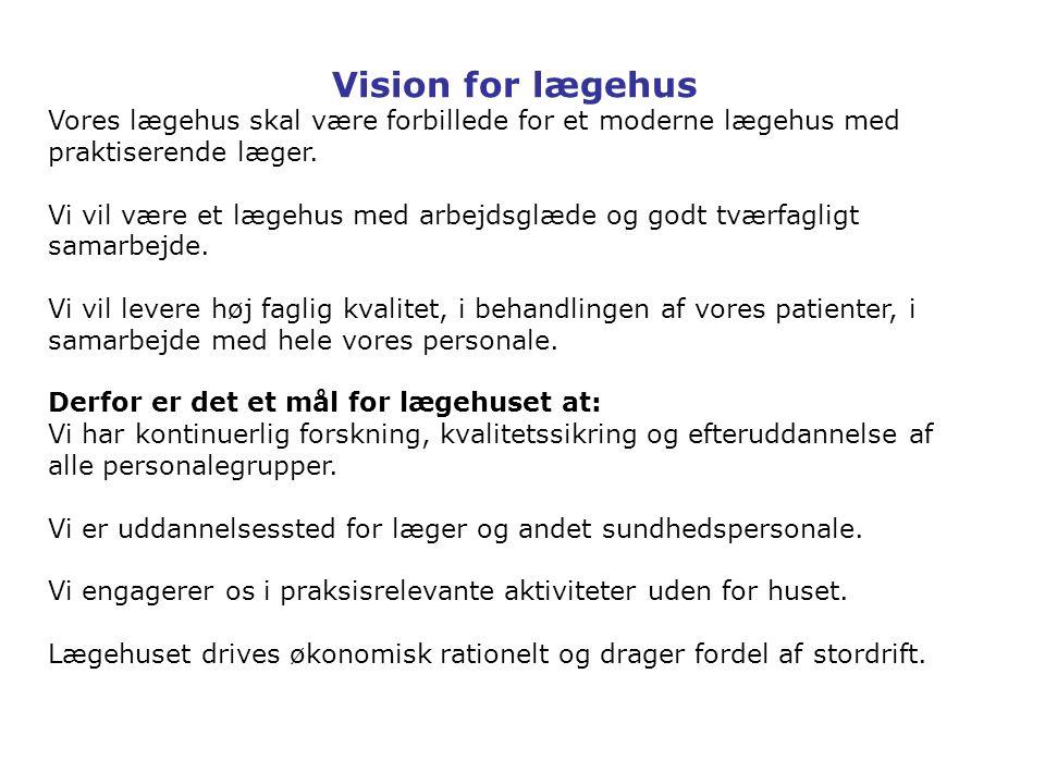 Vision for lægehus Vores lægehus skal være forbillede for et moderne lægehus med praktiserende læger.