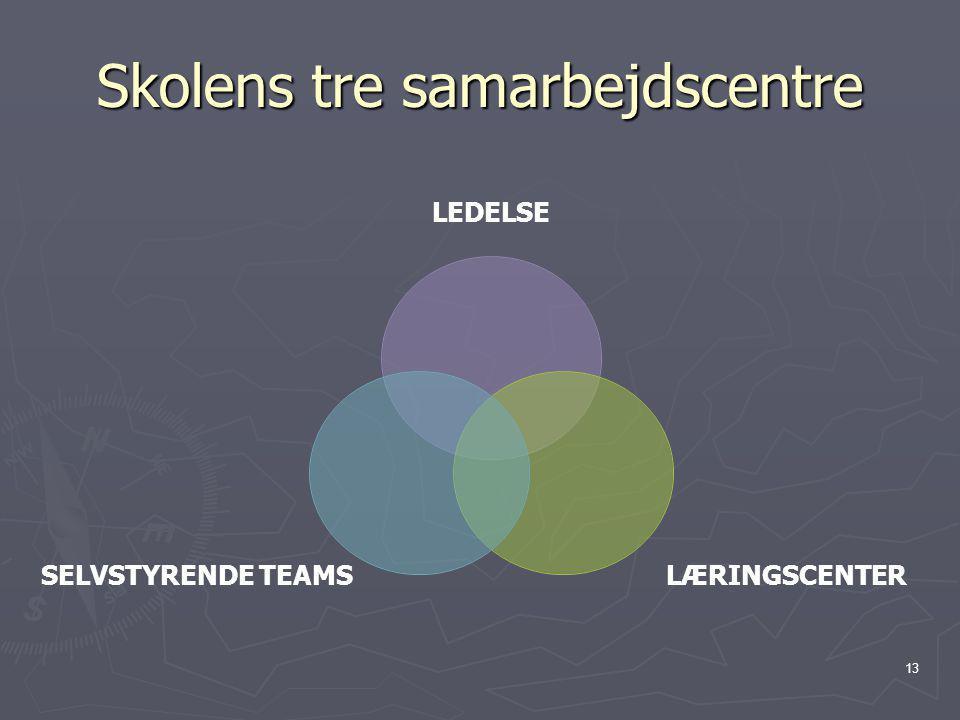 Skolens tre samarbejdscentre