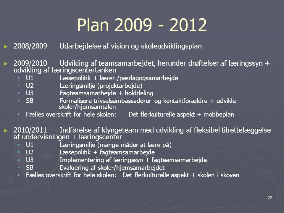 Plan 2009 - 2012 2008/2009 Udarbejdelse af vision og skoleudviklingsplan.