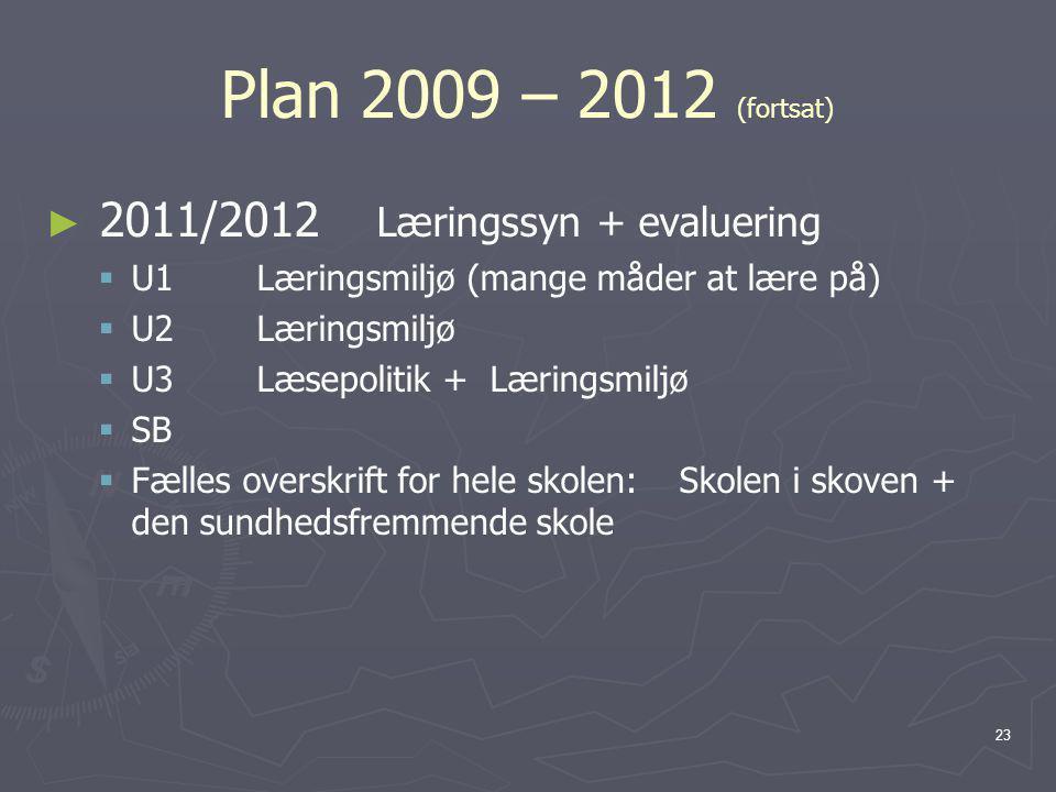 Plan 2009 – 2012 (fortsat) 2011/2012 Læringssyn + evaluering