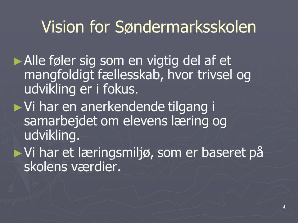 Vision for Søndermarksskolen