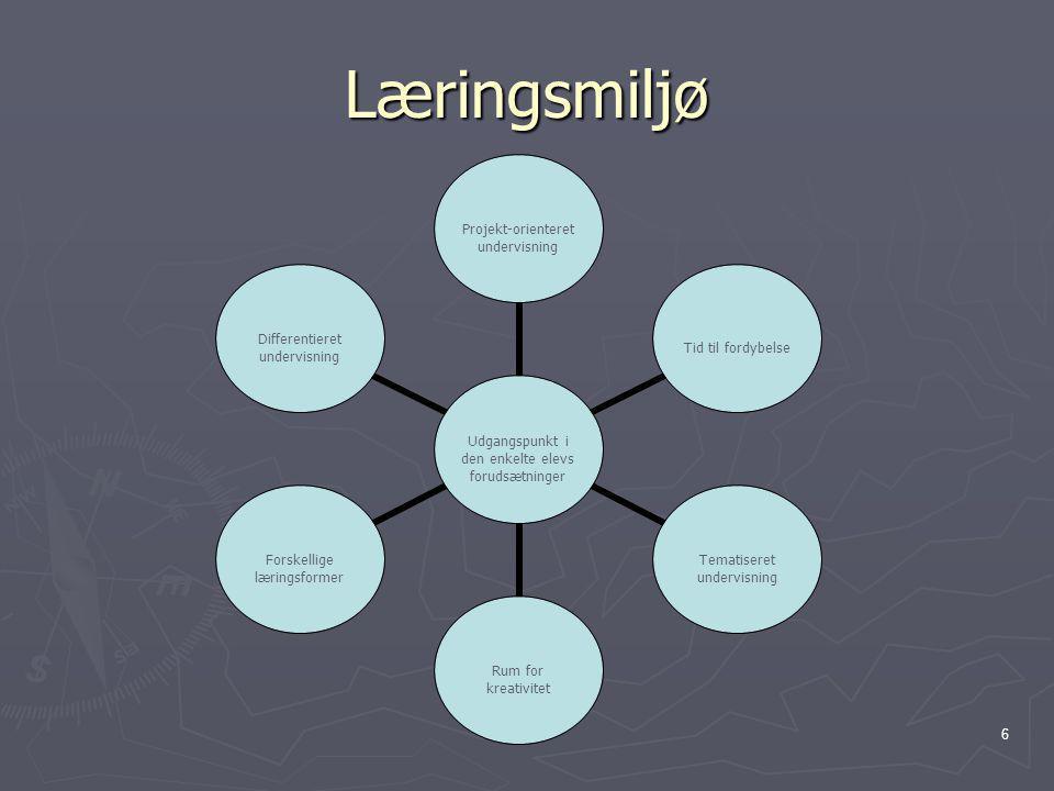 Læringsmiljø