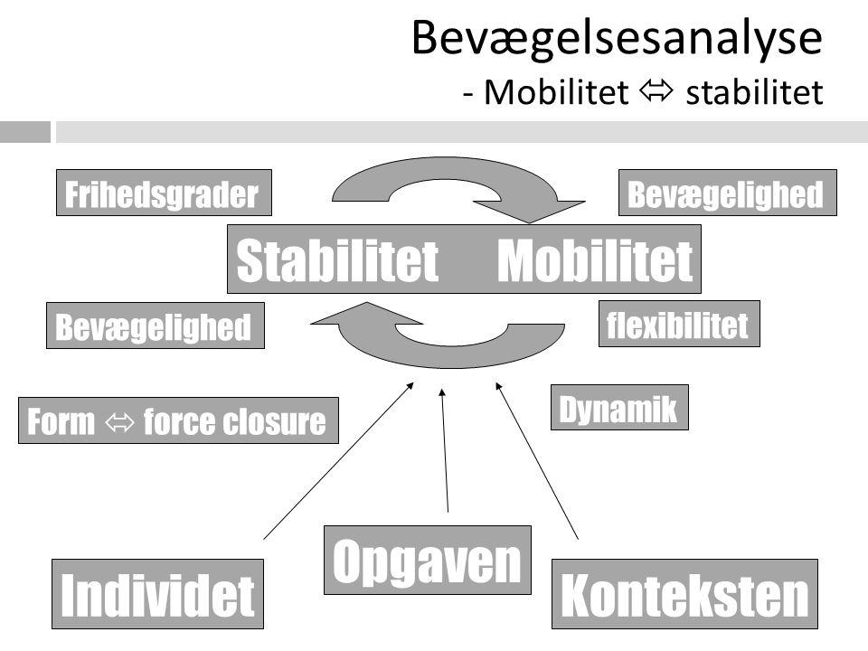 Bevægelsesanalyse - Mobilitet  stabilitet