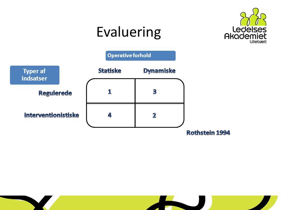 Evaluering Statiske Dynamiske Regulerede 1 3 Interventionistiske 4 2