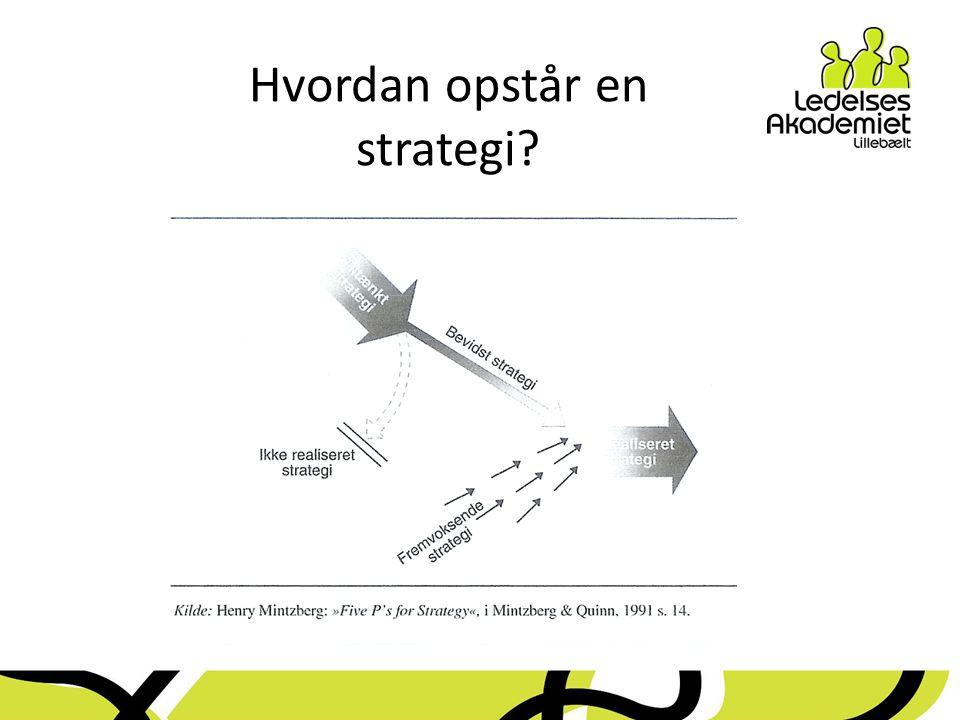 Hvordan opstår en strategi