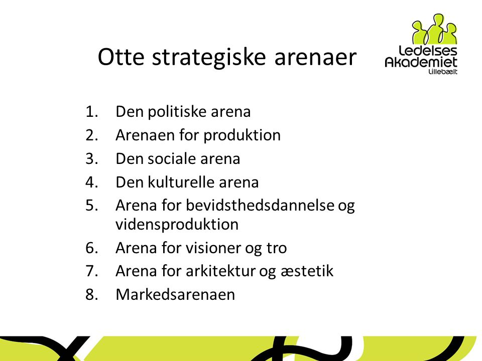 Otte strategiske arenaer