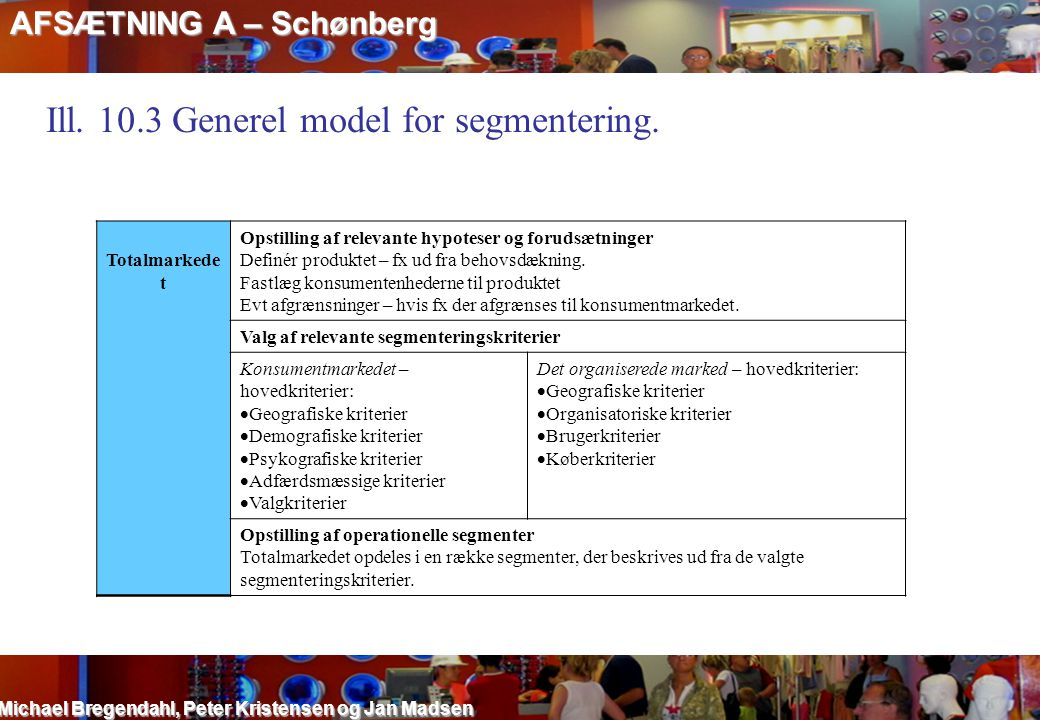 Ill. 10.3 Generel model for segmentering.