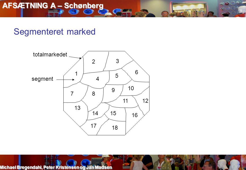 Segmenteret marked AFSÆTNING A – Schønberg totalmarkedet 2 3 1 6 5