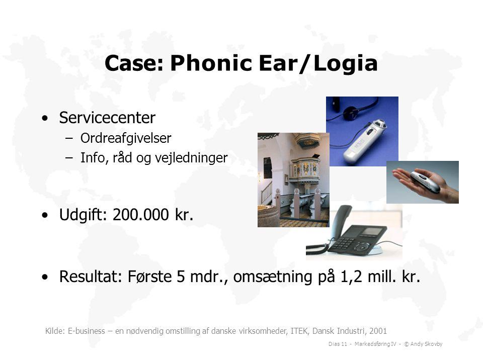 Case: Phonic Ear/Logia