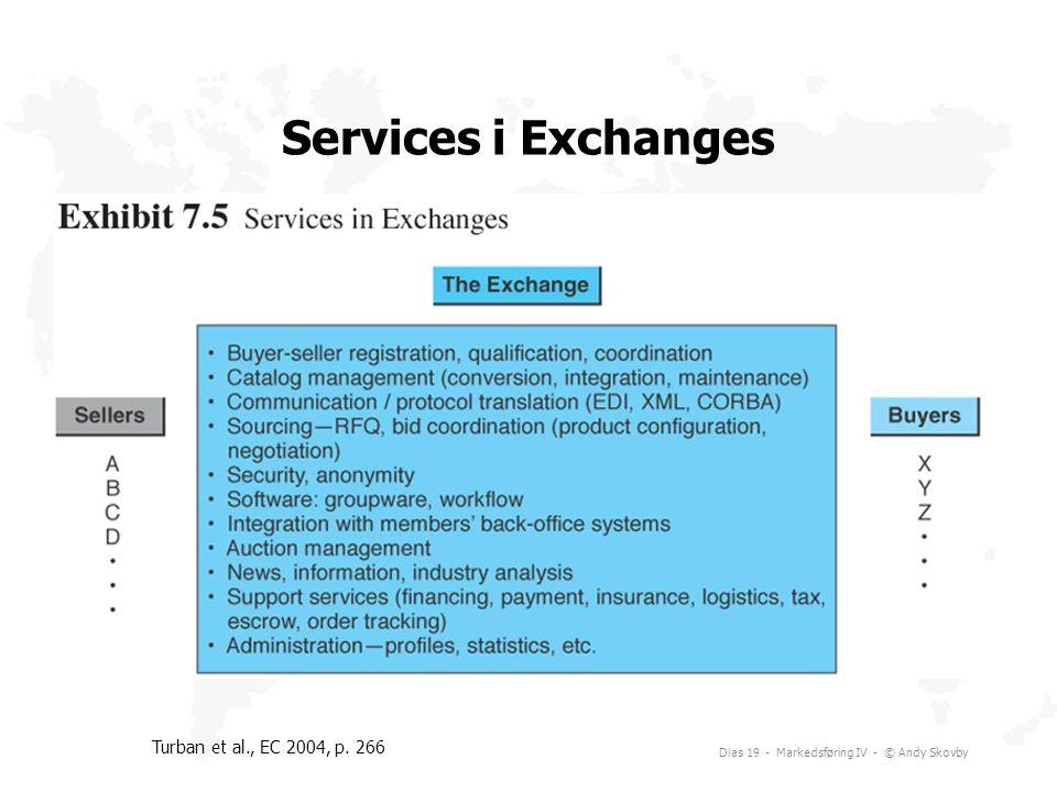 Services i Exchanges Turban et al., EC 2004, p. 266